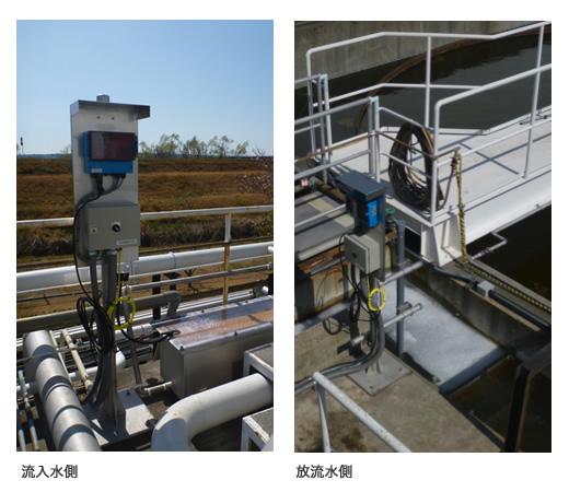 静岡県 某食品会社(流入水・放流水の管理)