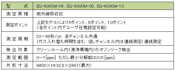 ELP-100 仕様