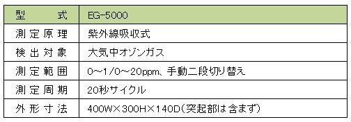 EG-5000 仕様